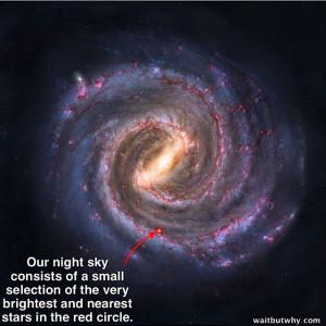 Milky Way...