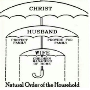 Godly-family-arrangement...